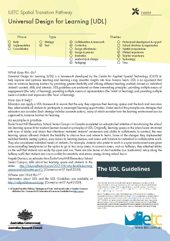 Universal Design for Learning (UDL) Image