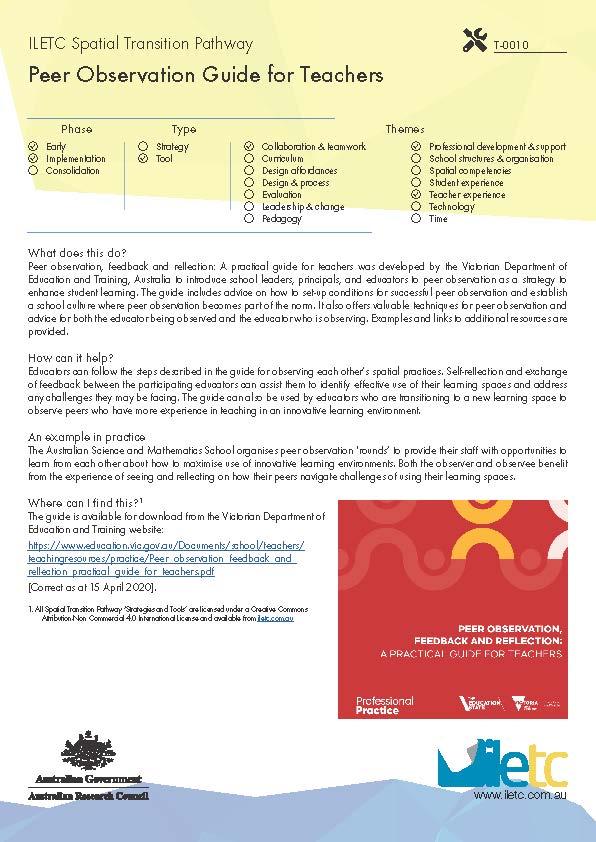 Peer Observation Guide for Teachers Image