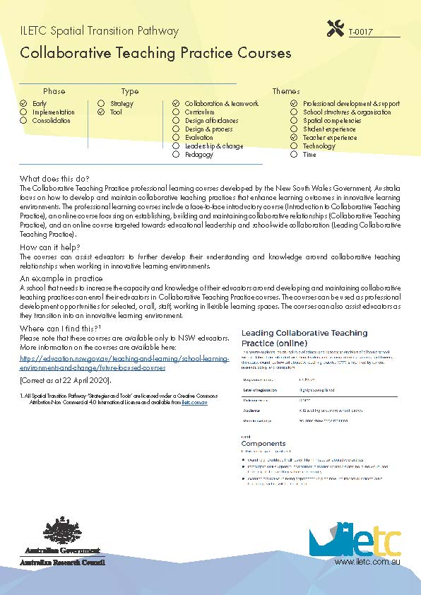 Collaborative Teaching Practice Courses Image