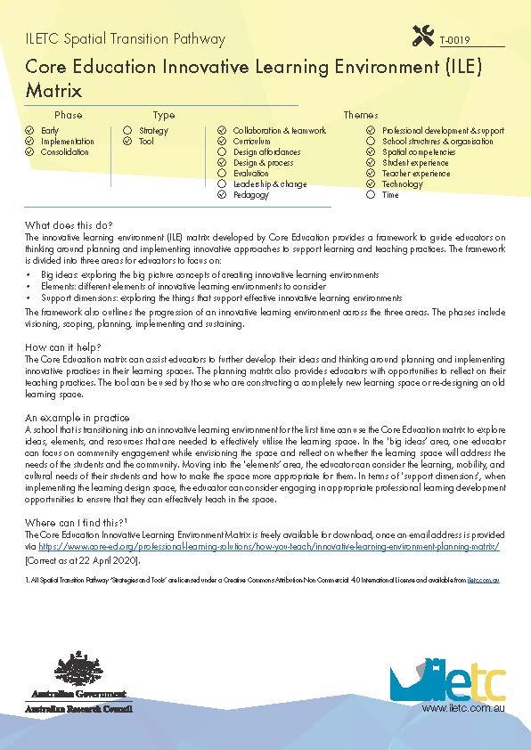 Core Education Innovative Learning Environment (ILE) Matrix Image