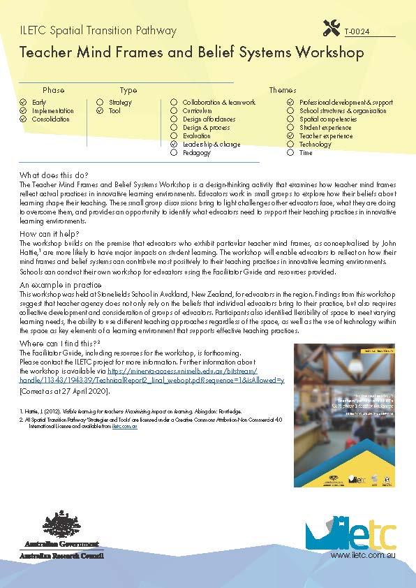 Teacher Mind Frames and Belief Systems Workshop Image