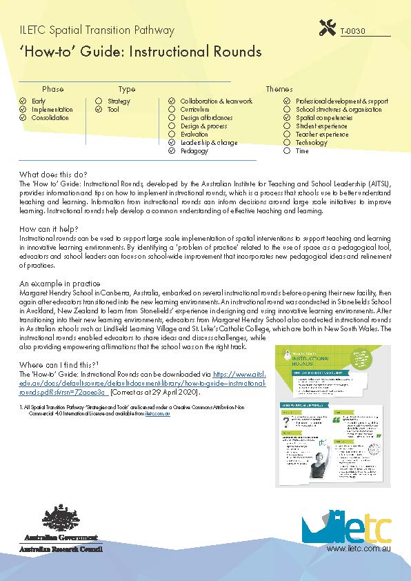 'How-to' Guide: Instructional Rounds Image